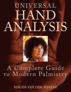 Cover-Hand Analysis